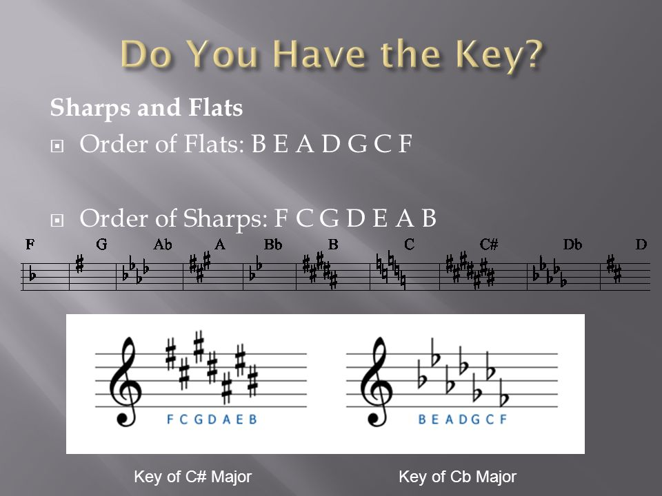 Sharps and Flats  Order of Flats: B E A D G C F  Order of Sharps: F C G D E A B Key of C# MajorKey of Cb Major