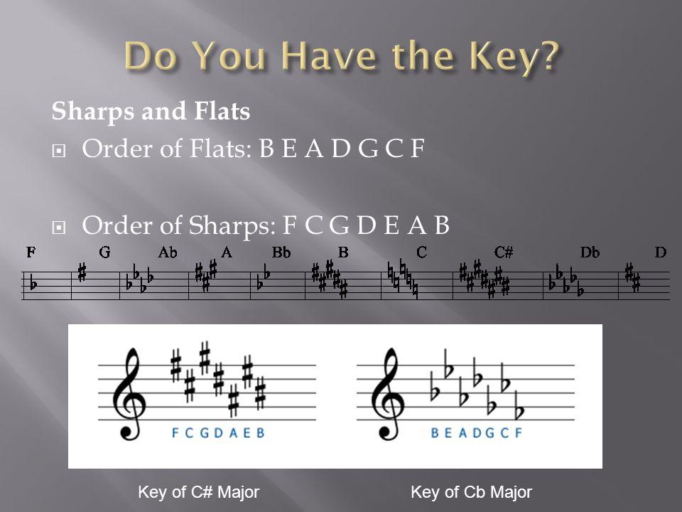 Sharps and Flats  Order of Flats: B E A D G C F  Order of Sharps: F C G D E A B Key of C# MajorKey of Cb Major
