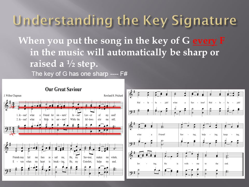 When you put the song in the key of G every F in the music will automatically be sharp or raised a ½ step.