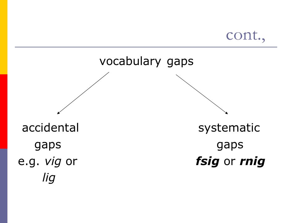 cont., vocabulary gaps accidental systematic gaps gaps e.g. vig or fsig or rnig lig