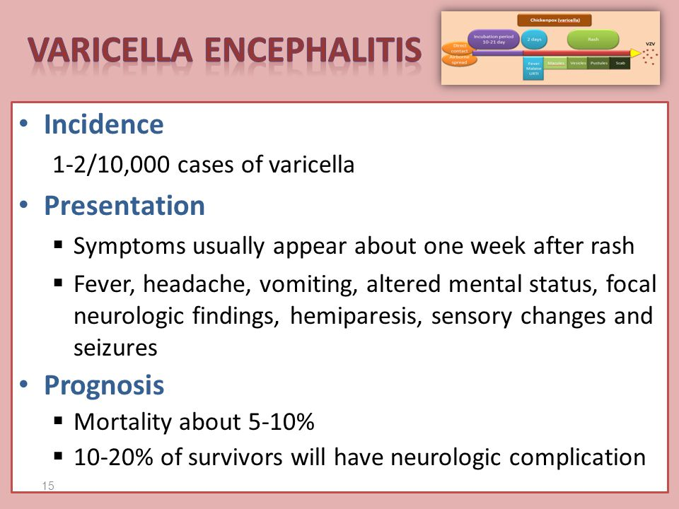 Incidence 1-2/10,000 cases of varicella Presentation  Symptoms usually appear about one week after rash  Fever, headache, vomiting, altered mental status, focal neurologic findings, hemiparesis, sensory changes and seizures Prognosis  Mortality about 5-10%  10-20% of survivors will have neurologic complication 15