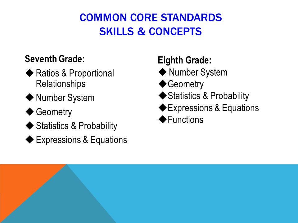 COMMON CORE STANDARDS SKILLS & CONCEPTS Seventh Grade:  Ratios & Proportional Relationships  Number System  Geometry  Statistics & Probability  Expressions & Equations Eighth Grade:  Number System  Geometry  Statistics & Probability  Expressions & Equations  Functions