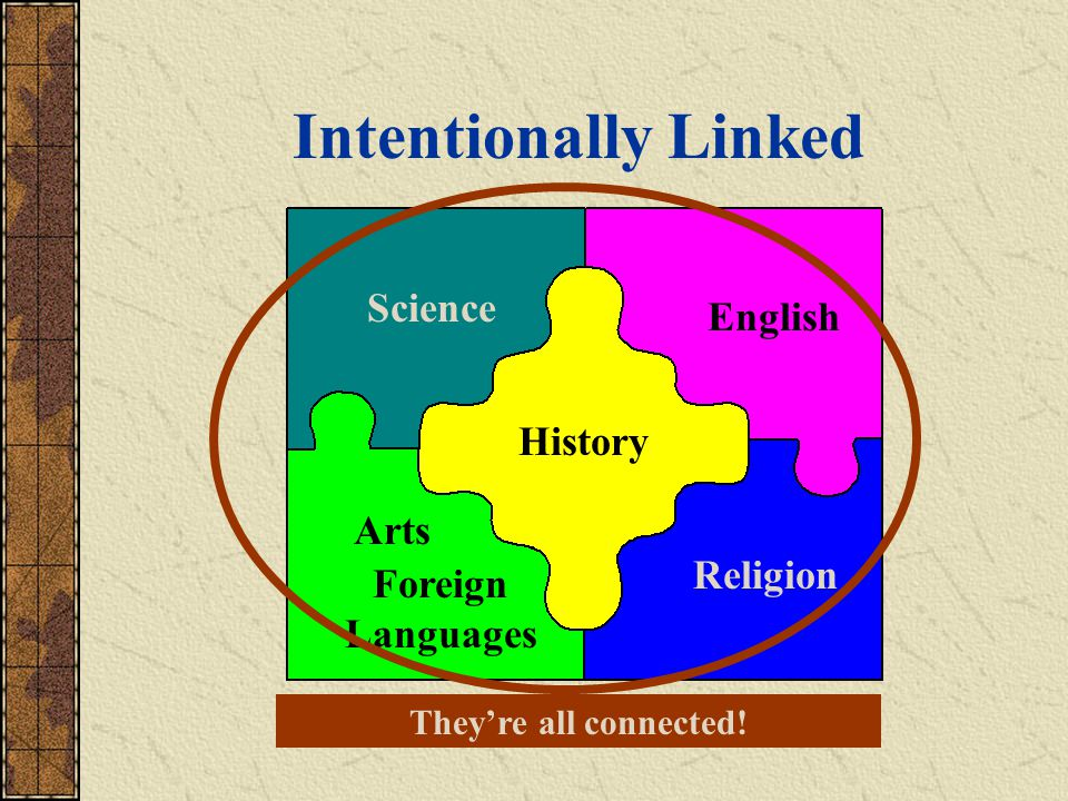 Intentionally Linked History Science English Foreign Languages Religion Arts They're all connected!