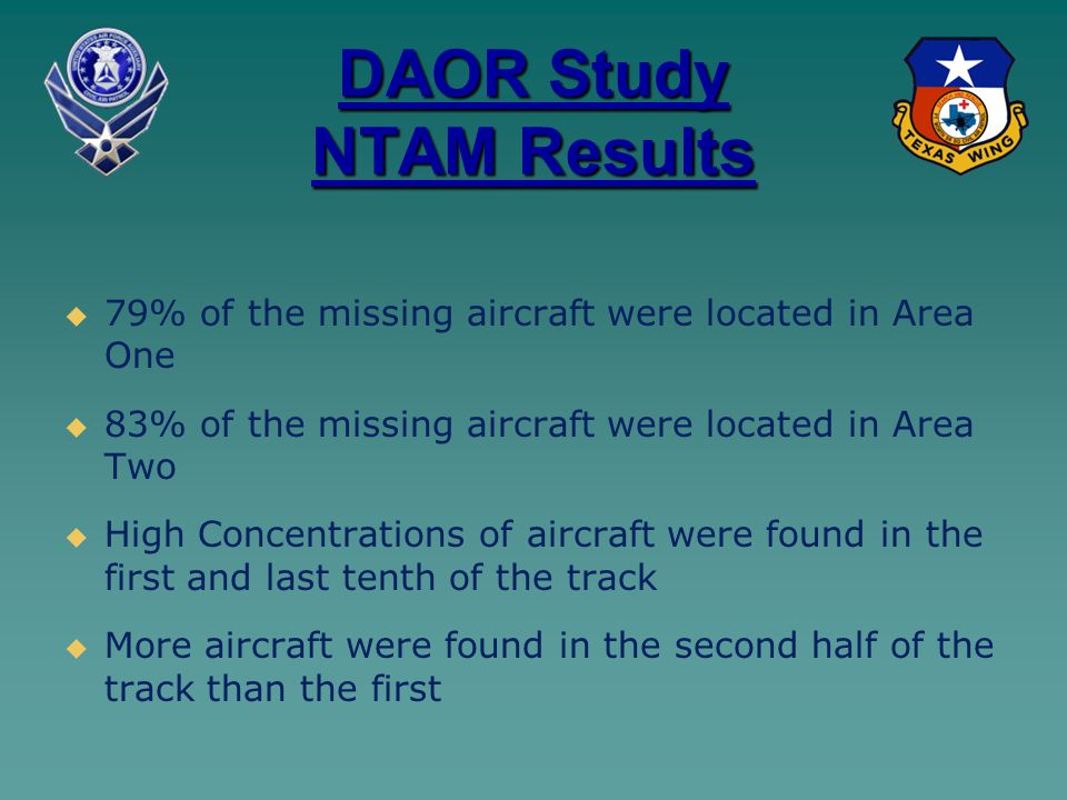 DAOR Study NTAM Results   79% of the missing aircraft were located in Area One   83% of the missing aircraft were located in Area Two   High Con