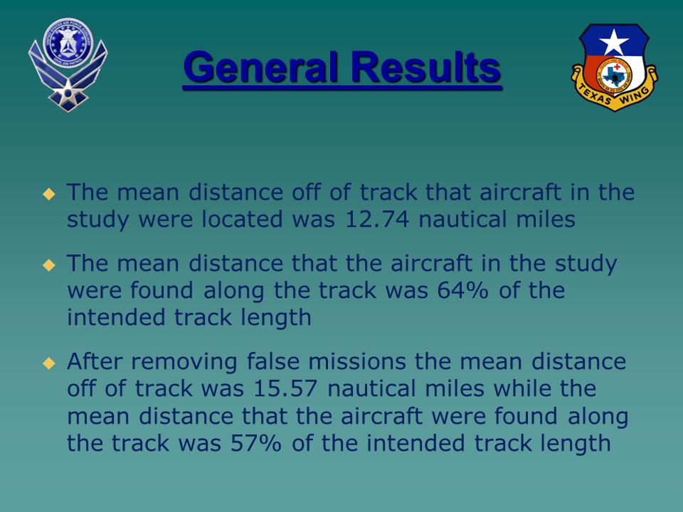 General Results   The mean distance off of track that aircraft in the study were located was 12.74 nautical miles   The mean distance that the air
