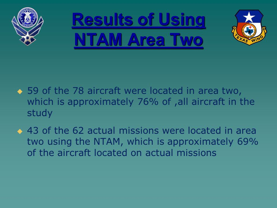 Results of Using NTAM Area Two   59 of the 78 aircraft were located in area two, which is approximately 76% of,all aircraft in the study   43 of the 62 actual missions were located in area two using the NTAM, which is approximately 69% of the aircraft located on actual missions