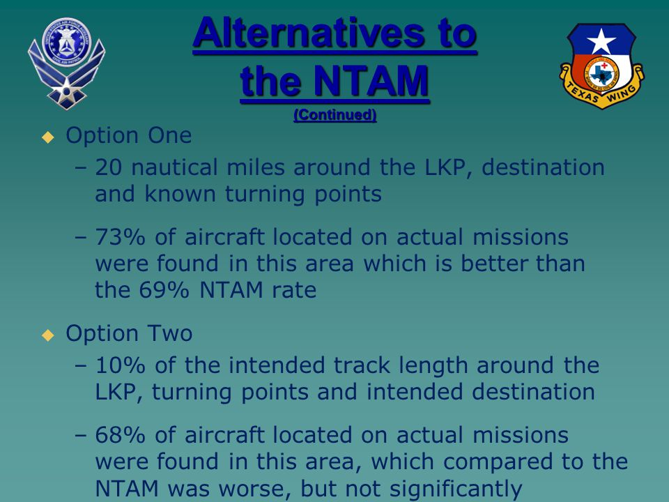 Alternatives to the NTAM (Continued)   Option One – –20 nautical miles around the LKP, destination and known turning points – –73% of aircraft located on actual missions were found in this area which is better than the 69% NTAM rate   Option Two – –10% of the intended track length around the LKP, turning points and intended destination – –68% of aircraft located on actual missions were found in this area, which compared to the NTAM was worse, but not significantly