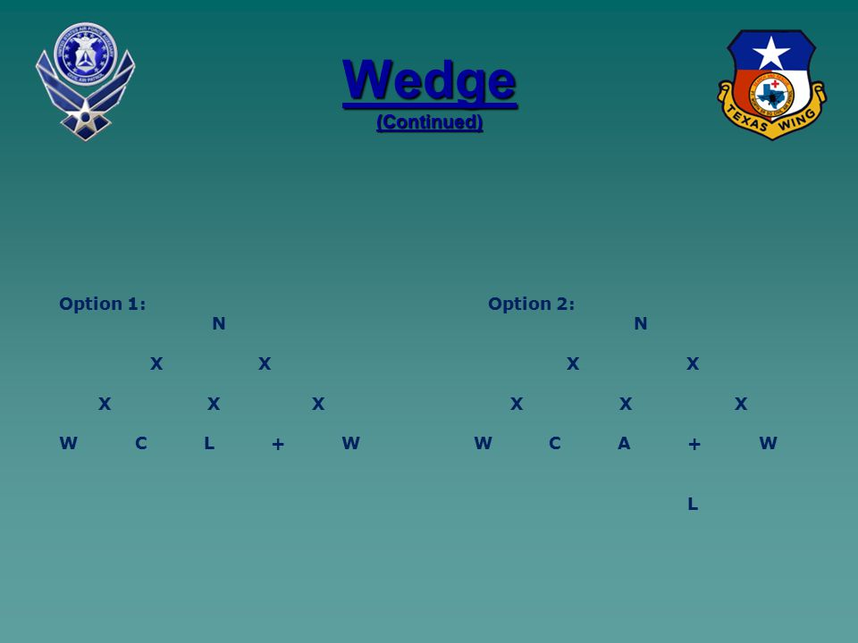 Wedge (Continued) Option 1: Option 2: N N X X X X X X X X X X W C L + W W C A + W L