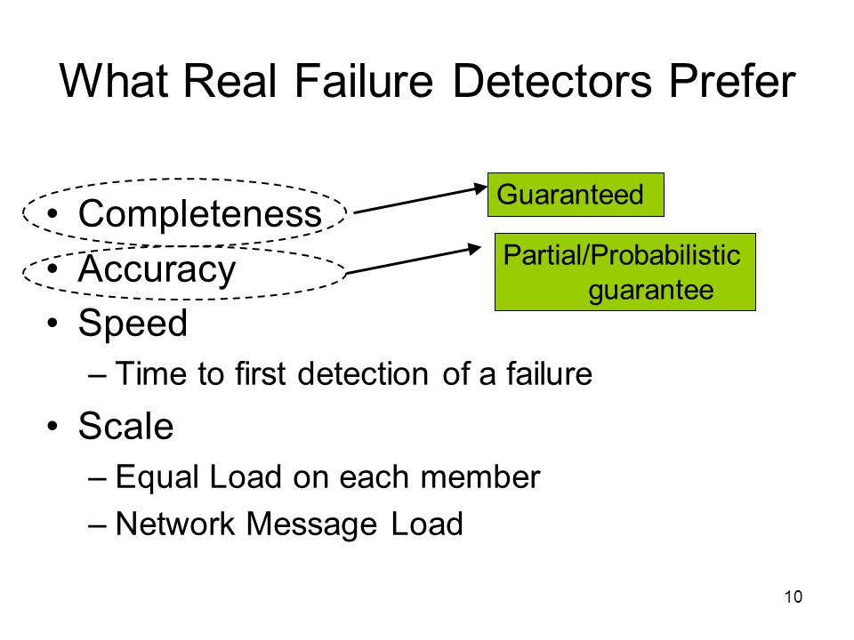 10 What Real Failure Detectors Prefer Completeness Accuracy Speed –Time to first detection of a failure Scale –Equal Load on each member –Network Message Load Guaranteed Partial/Probabilistic guarantee