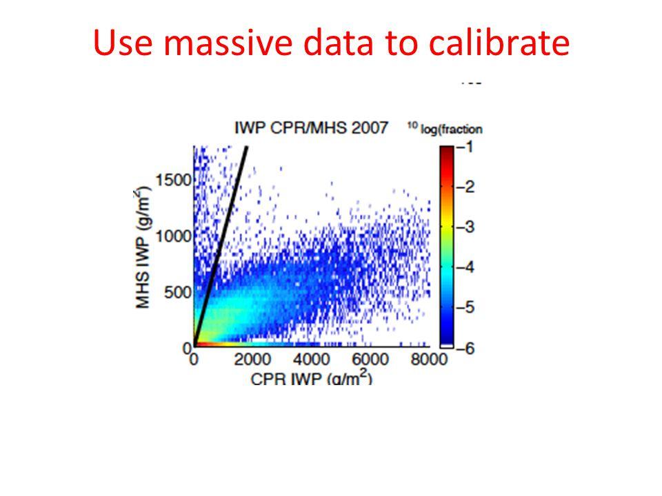 Use massive data to calibrate