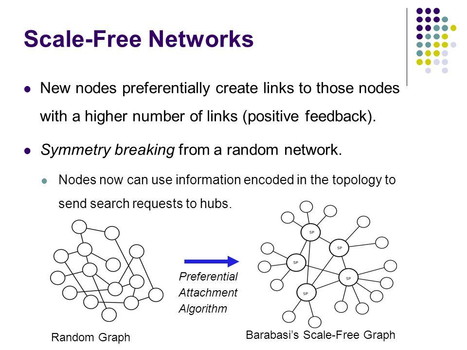 Gvod: Layered Gossip Architecture P2P Video on Demand Gradient Overlay Network Peer Sampling Service (Cyclon)