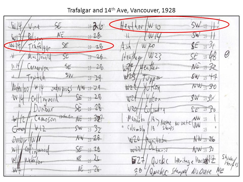 Trafalgar and 14 th Ave, Vancouver, 1928