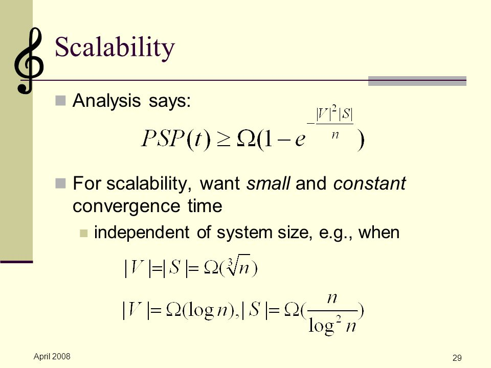 April 2008 29 Scalability Analysis says: For scalability, want small and constant convergence time independent of system size, e.g., when