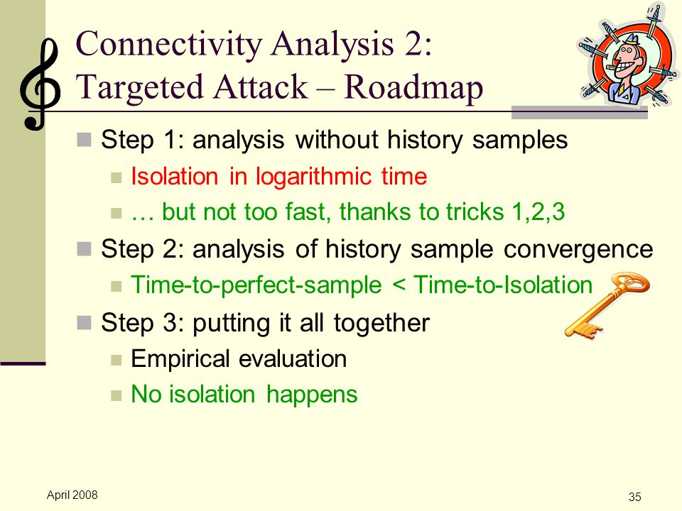 April 2008 35 Connectivity Analysis 2: Targeted Attack – Roadmap Step 1: analysis without history samples Isolation in logarithmic time … but not too fast, thanks to tricks 1,2,3 Step 2: analysis of history sample convergence Time-to-perfect-sample < Time-to-Isolation Step 3: putting it all together Empirical evaluation No isolation happens