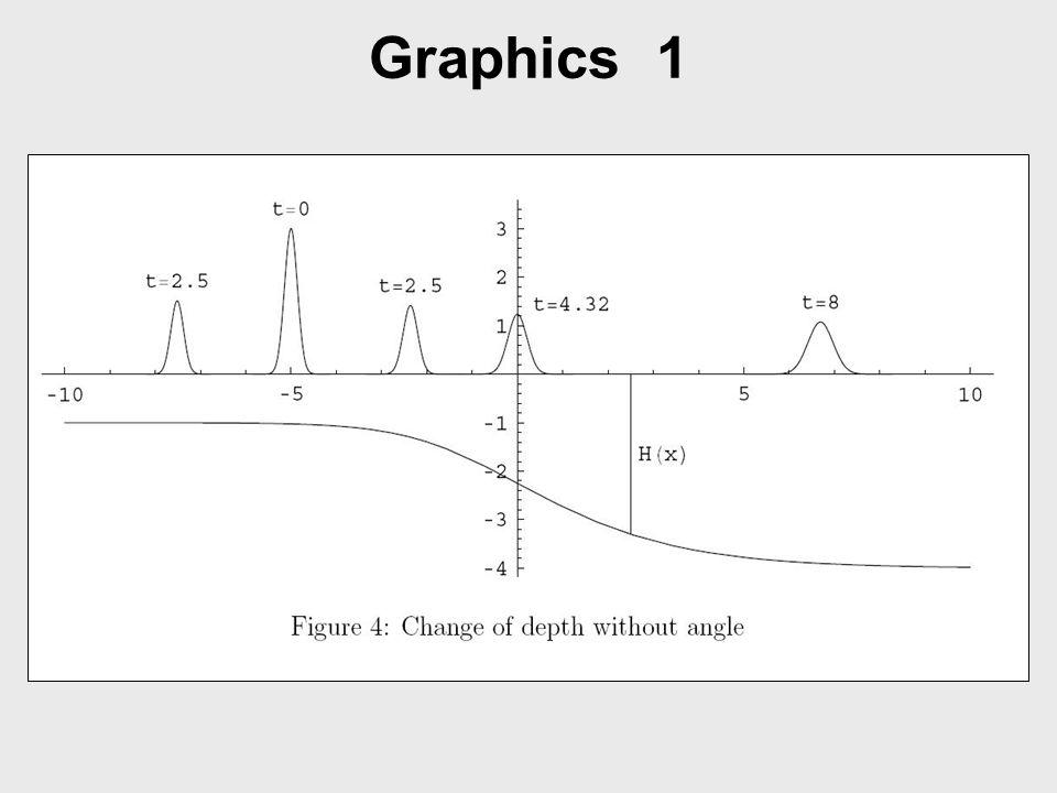 Graphics 2