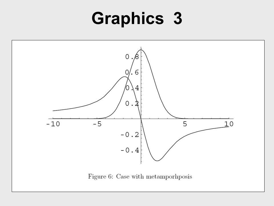 Graphics 3