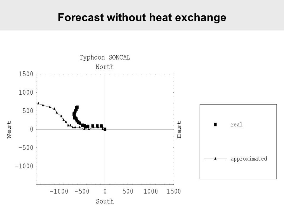 Forecast without heat exchange