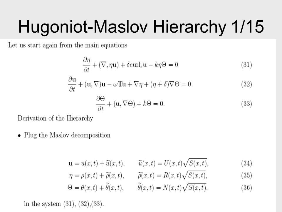 Hugoniot-Maslov Hierarchy 2/15
