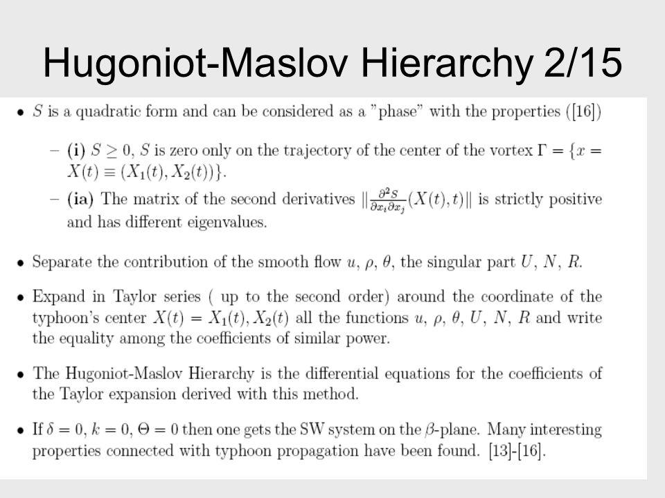 Hugoniòt-Maslov Hierarchy 3/15