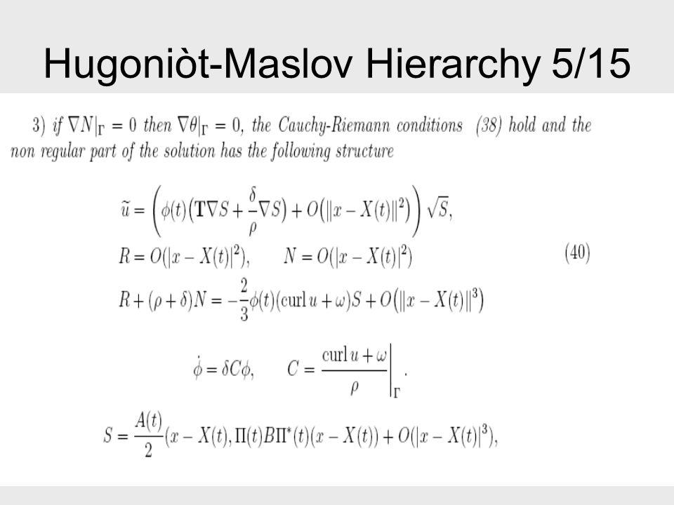 Hugoniòt-Maslov Hierarchy 5/15