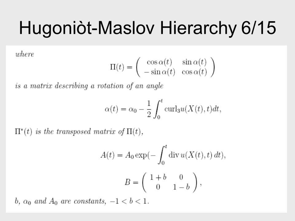 Hugoniòt-Maslov Hierarchy 6/15