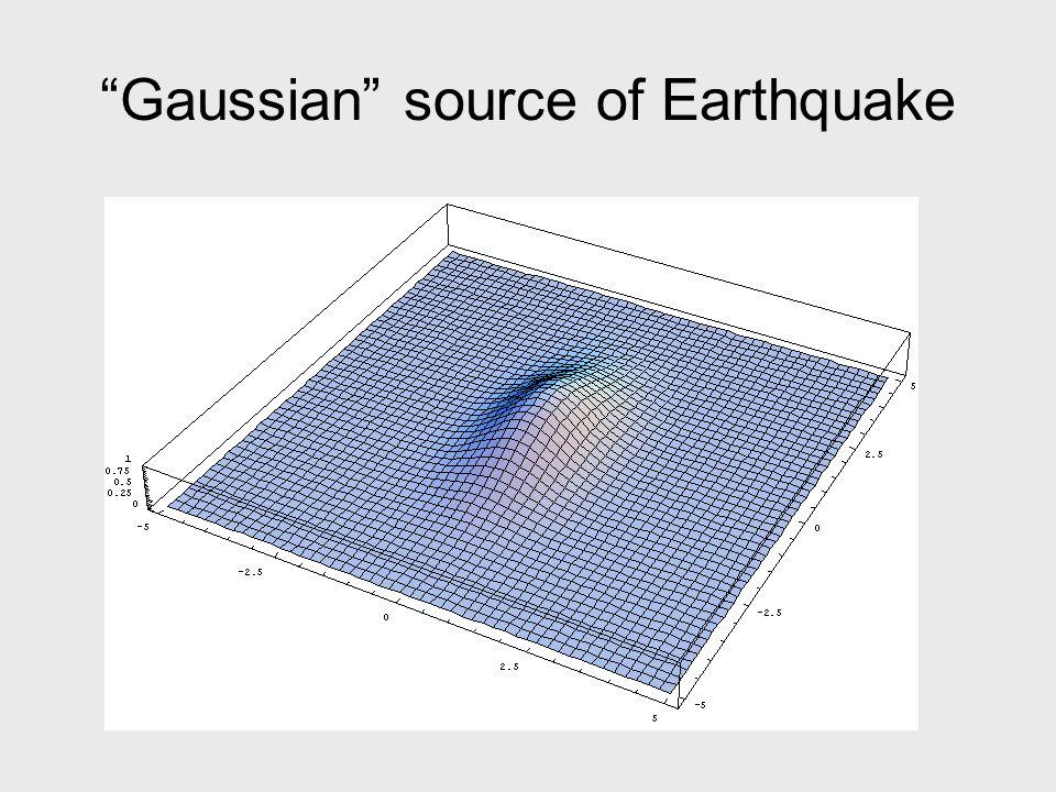 Gaussian source of Earthquake