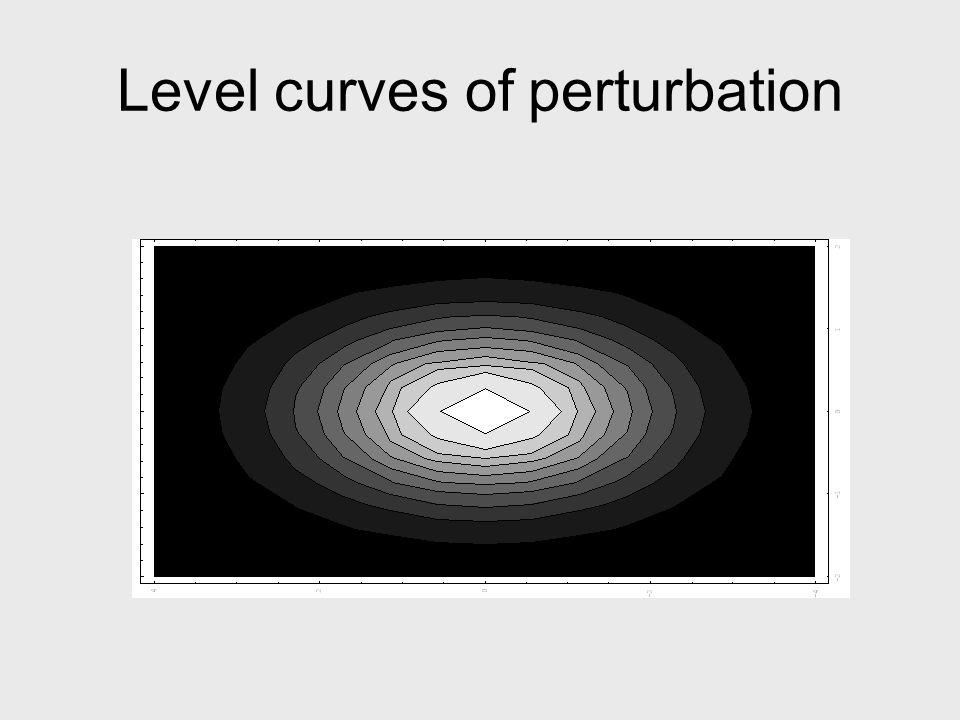 Level curves of perturbation