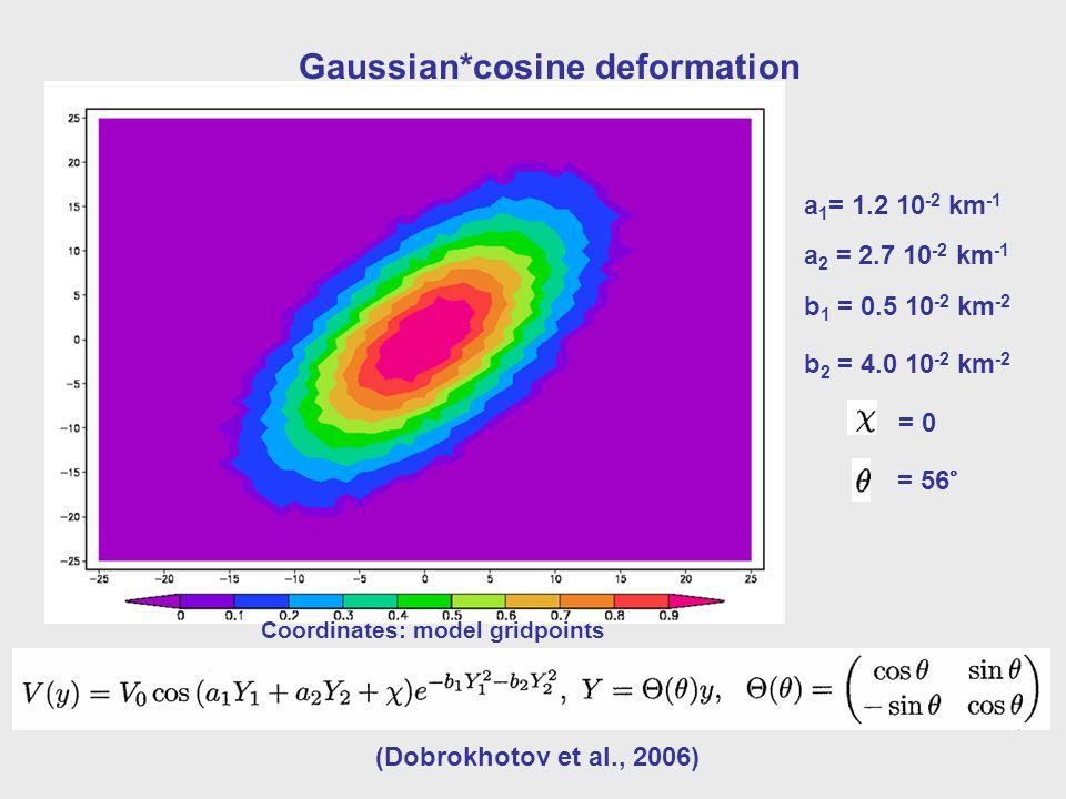 (Dobrokhotov et al., 2006) a 1 = 1.2 10 -2 km -1 Gaussian*cosine deformation = 0 a 2 = 2.7 10 -2 km -1 b 1 = 0.5 10 -2 km -2 b 2 = 4.0 10 -2 km -2 = 56° Coordinates: model gridpoints