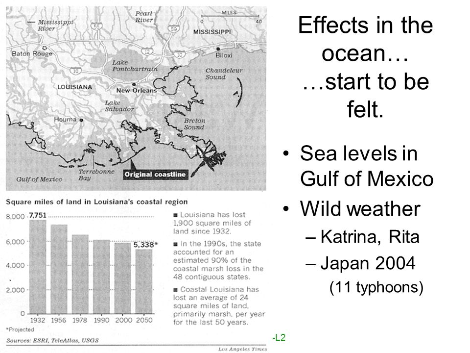 2006 自然科学の英語 -ENS-L2 Effects in the ocean… …start to be felt. Sea levels in Gulf of Mexico Wild weather –Katrina, Rita –Japan 2004 (11 typhoons)