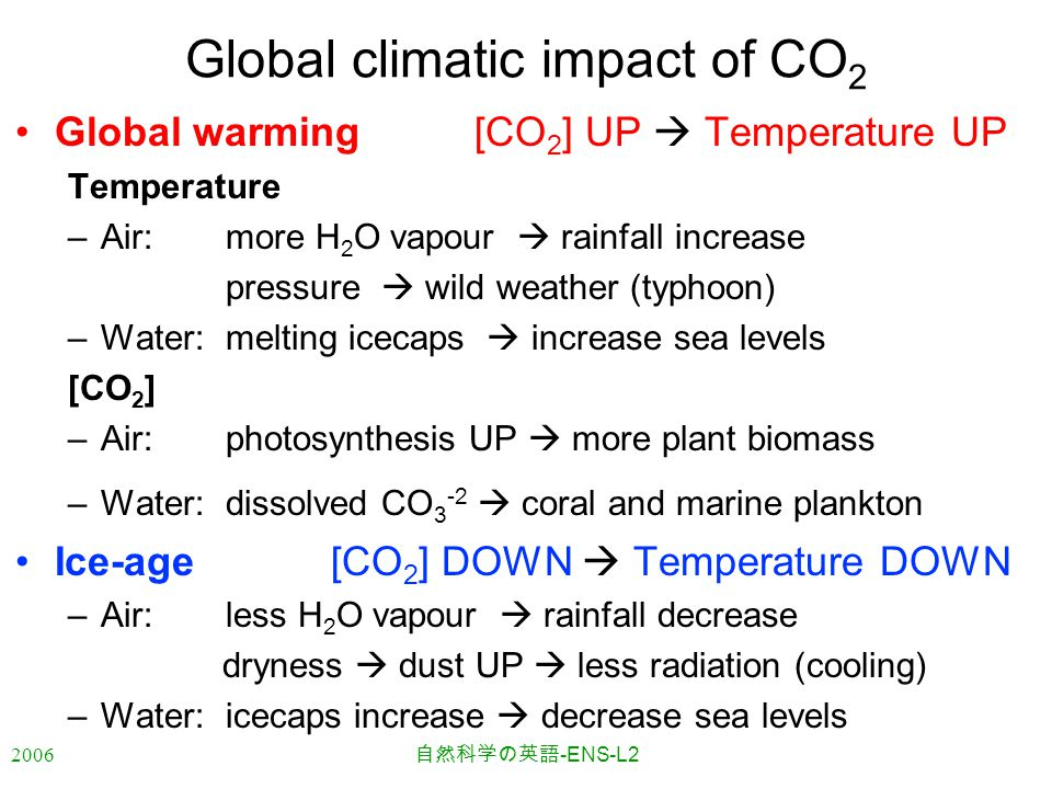 2006 自然科学の英語 -ENS-L2 Global climatic impact of CO 2 Global warming [CO 2 ] UP  Temperature UP Temperature –Air: more H 2 O vapour  rainfall increase