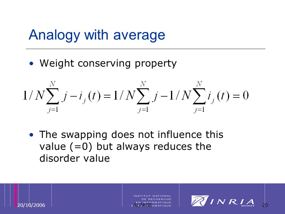 20/10/2006ALPAGE20 Analogy with average Weight conserving property The swapping does not influence this value (=0) but always reduces the disorder value