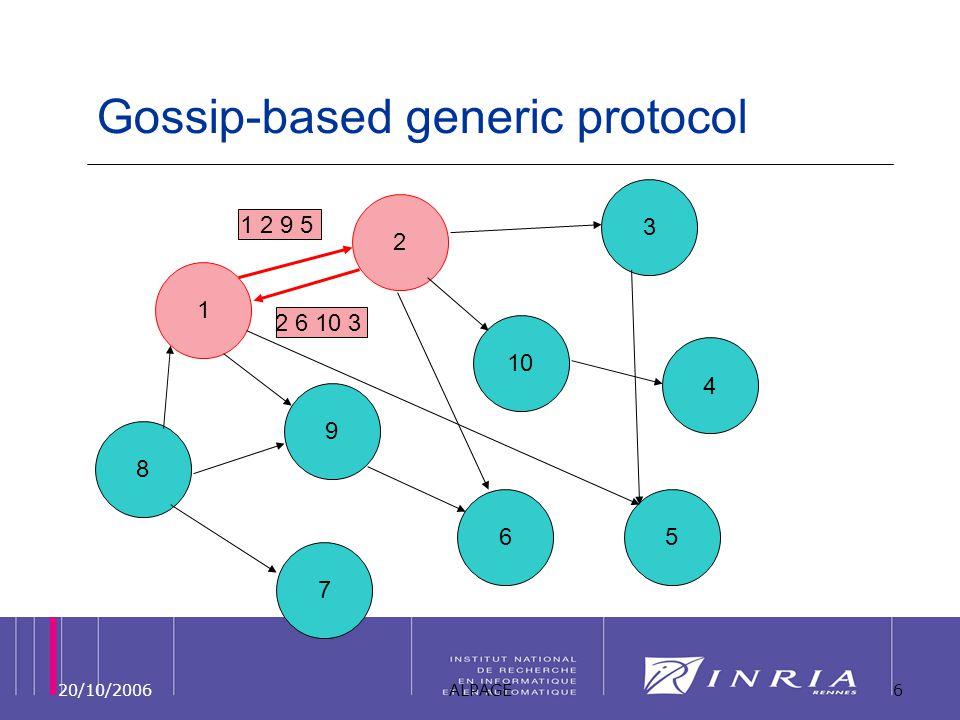20/10/2006ALPAGE6 Gossip-based generic protocol 1 7 8 9 10 3 2 4 65 1 2 9 5 2 6 10 3