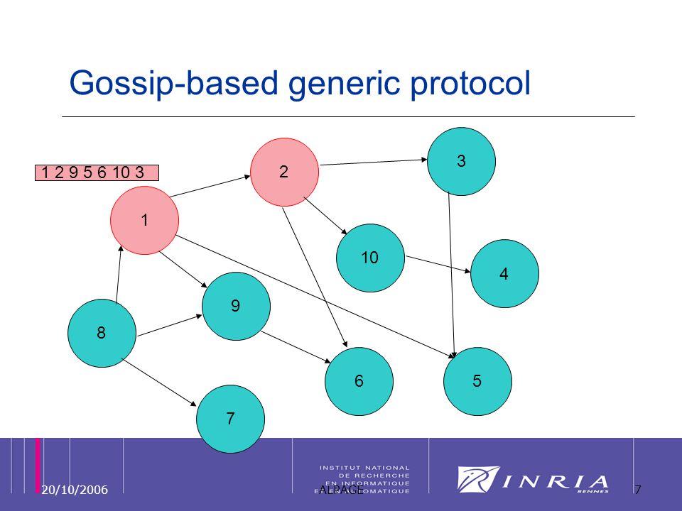 20/10/2006ALPAGE7 Gossip-based generic protocol 1 7 8 9 10 3 2 4 65 1 2 9 5 6 10 3