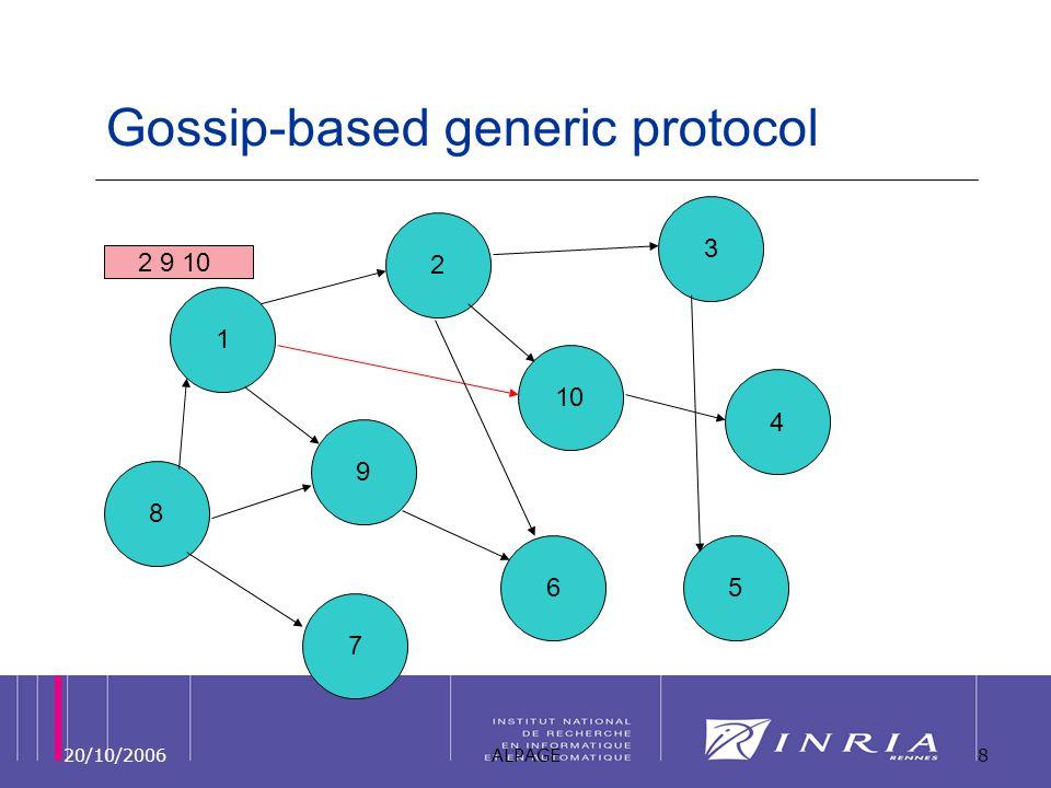 20/10/2006ALPAGE8 Gossip-based generic protocol 1 7 8 9 10 3 2 4 65 2 9 10