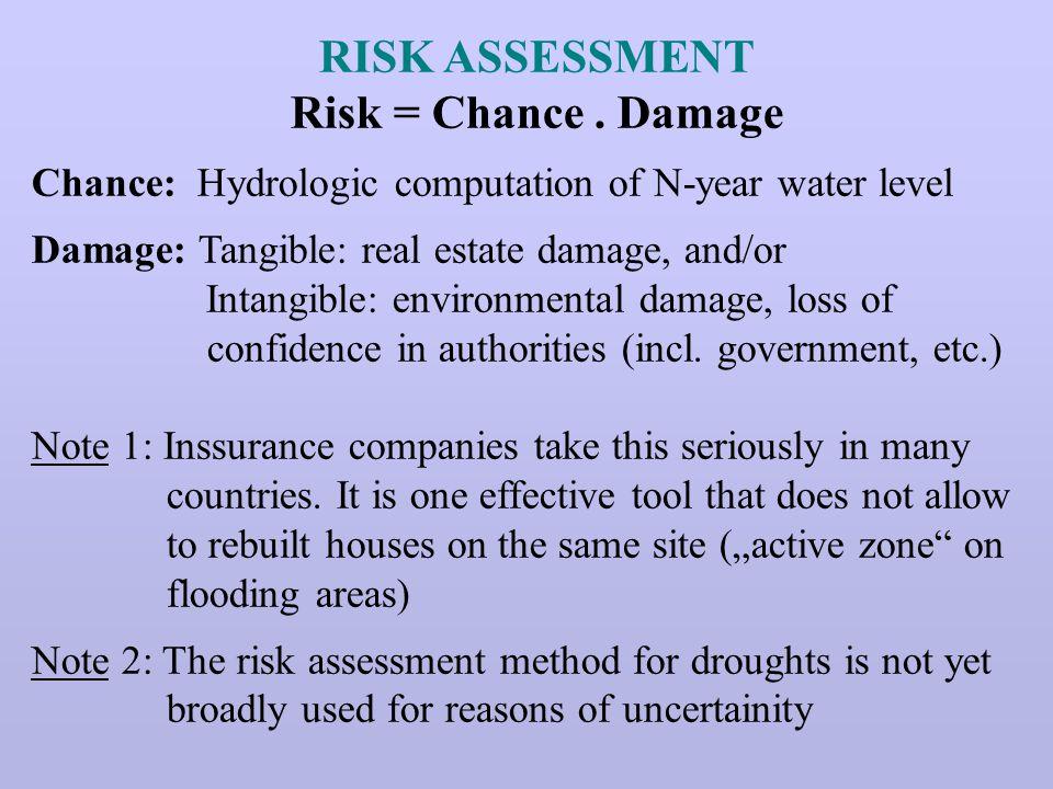 RISK ASSESSMENT Risk = Chance.