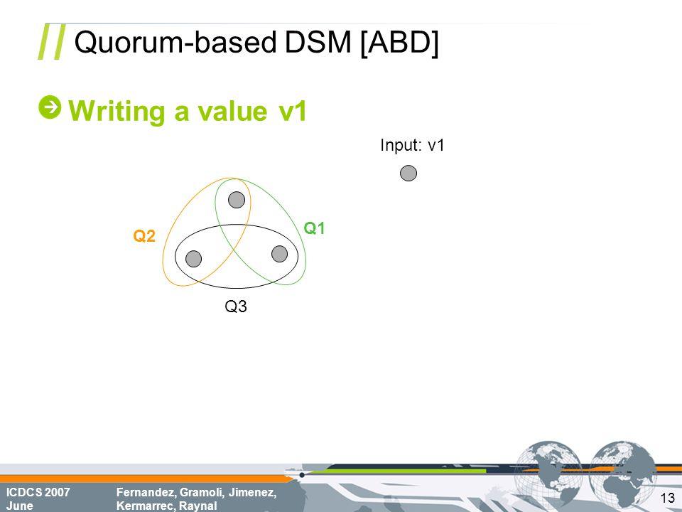 ICDCS 2007 June Fernandez, Gramoli, Jimenez, Kermarrec, Raynal Quorum-based DSM [ABD] Writing a value v1 Q1 Q2 Q3 Input: v1 13