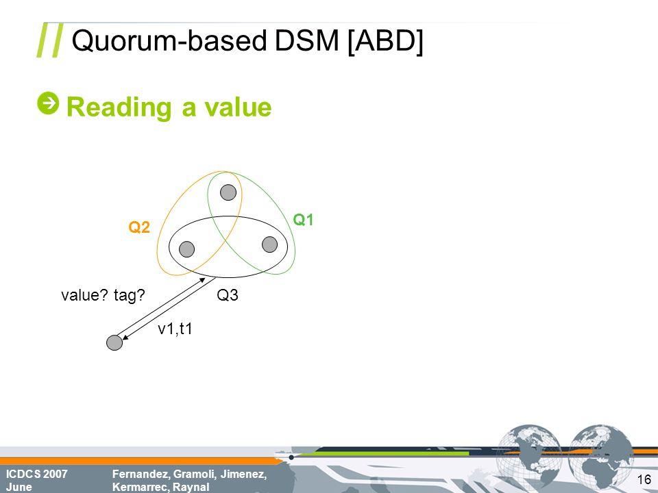 ICDCS 2007 June Fernandez, Gramoli, Jimenez, Kermarrec, Raynal Quorum-based DSM [ABD] Reading a value Q1 Q2 Q3 value? tag? v1,t1 16