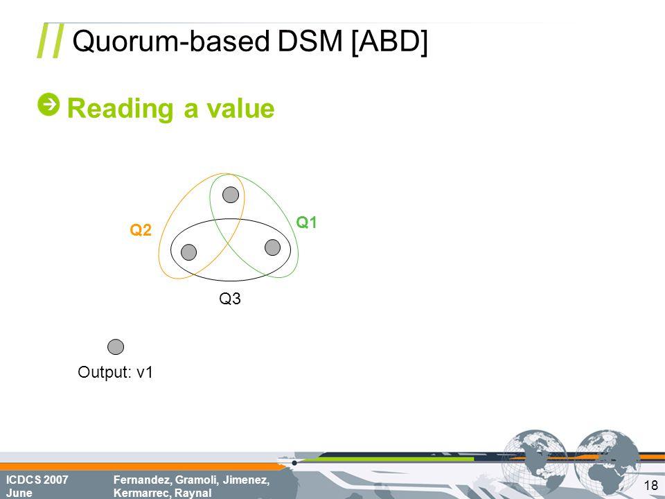ICDCS 2007 June Fernandez, Gramoli, Jimenez, Kermarrec, Raynal Quorum-based DSM [ABD] Reading a value Q1 Q2 Q3 Output: v1 18