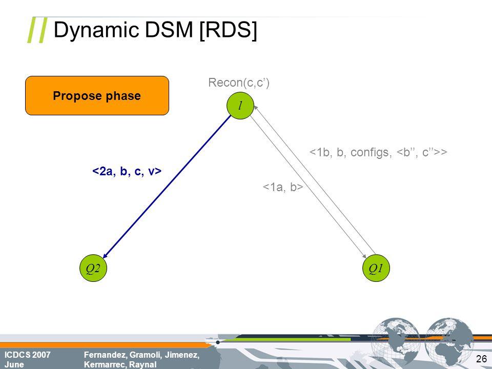 ICDCS 2007 June Fernandez, Gramoli, Jimenez, Kermarrec, Raynal Dynamic DSM [RDS] l Q1Q2 > Propose phase Recon(c,c') 26
