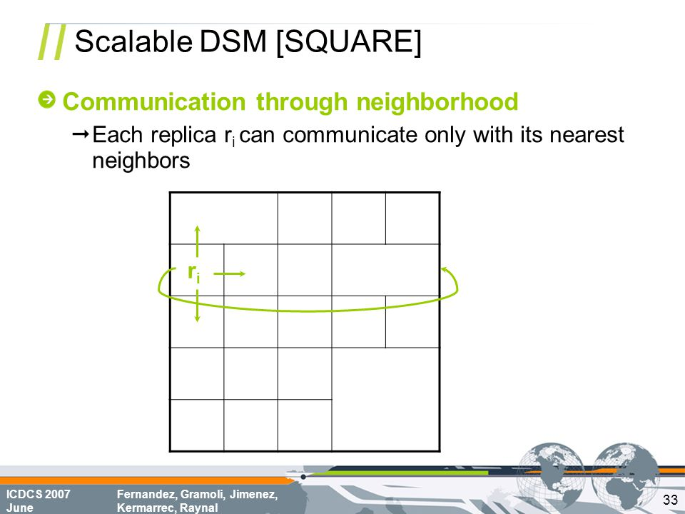 ICDCS 2007 June Fernandez, Gramoli, Jimenez, Kermarrec, Raynal Scalable DSM [SQUARE] Communication through neighborhood  Each replica r i can communicate only with its nearest neighbors riri 33