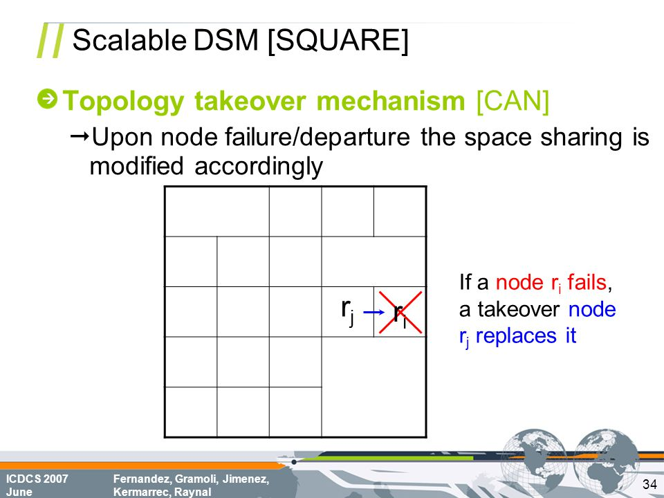 ICDCS 2007 June Fernandez, Gramoli, Jimenez, Kermarrec, Raynal Scalable DSM [SQUARE] Topology takeover mechanism [CAN]  Upon node failure/departure the space sharing is modified accordingly If a node r i fails, a takeover node r j replaces it riri rjrj 34