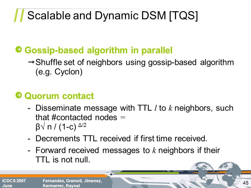 ICDCS 2007 June Fernandez, Gramoli, Jimenez, Kermarrec, Raynal Scalable and Dynamic DSM [TQS] Gossip-based algorithm in parallel  Shuffle set of neig