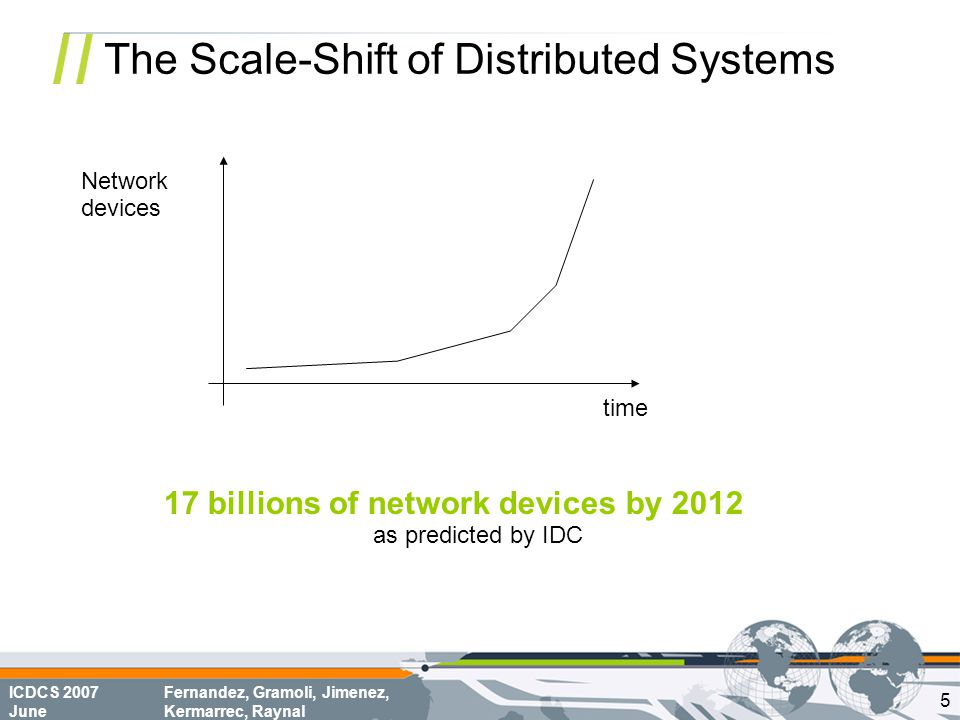 ICDCS 2007 June Fernandez, Gramoli, Jimenez, Kermarrec, Raynal The Scale-Shift of Distributed Systems Network devices time 17 billions of network devices by 2012 as predicted by IDC 5