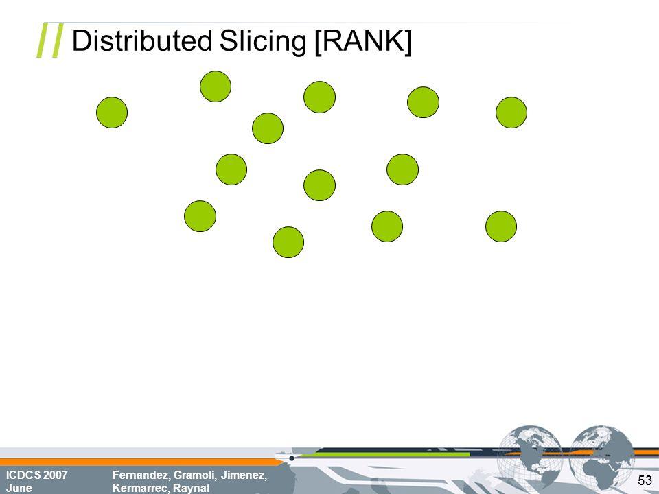 ICDCS 2007 June Fernandez, Gramoli, Jimenez, Kermarrec, Raynal Distributed Slicing [RANK] 53
