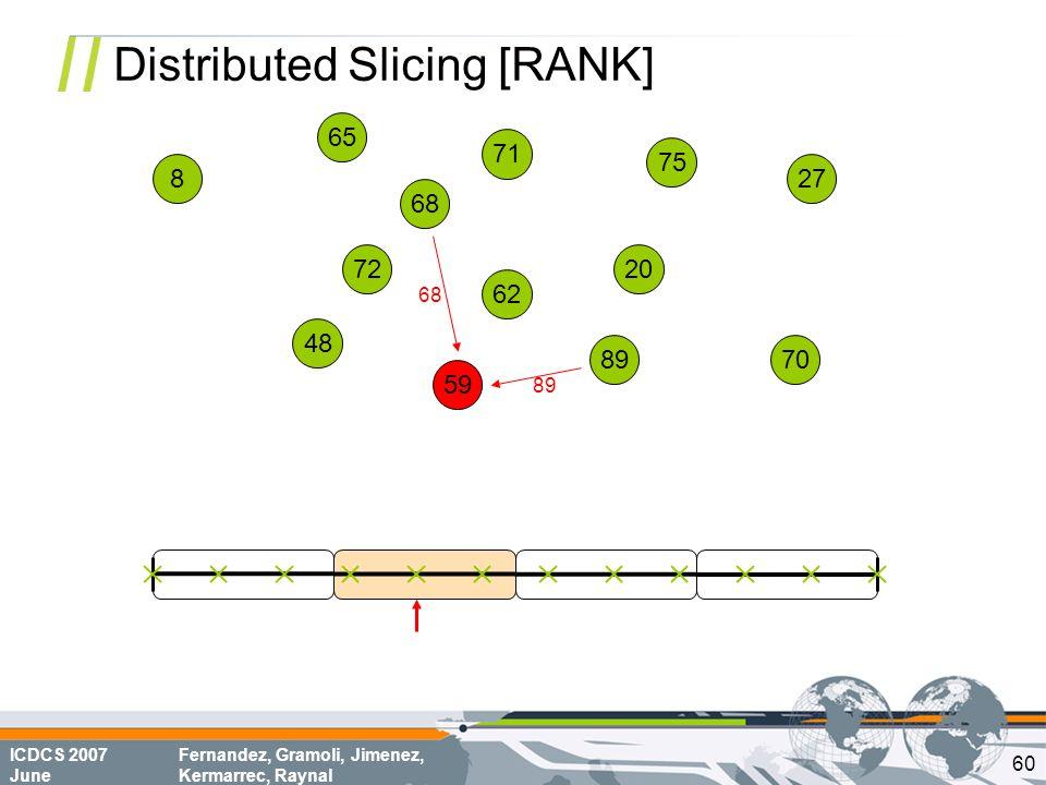ICDCS 2007 June Fernandez, Gramoli, Jimenez, Kermarrec, Raynal Distributed Slicing [RANK] 68 70 8 72 62 75 65 20 71 48 59 89 27 68 89 60