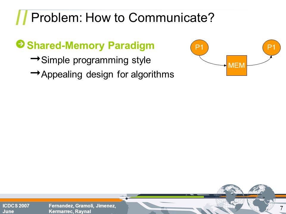 ICDCS 2007 June Fernandez, Gramoli, Jimenez, Kermarrec, Raynal Problem: How to Communicate? Shared-Memory Paradigm  Simple programming style  Appeal