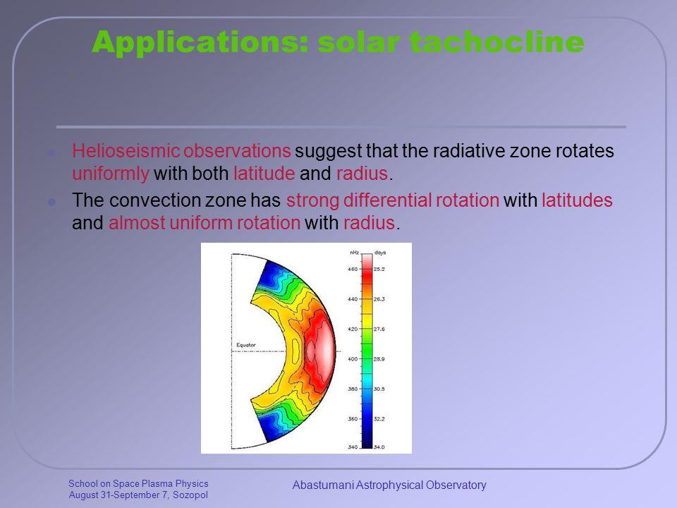 School on Space Plasma Physics August 31-September 7, Sozopol Abastumani Astrophysical Observatory Applications: solar tachocline Helioseismic observa