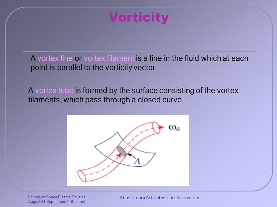 School on Space Plasma Physics August 31-September 7, Sozopol Abastumani Astrophysical Observatory Vorticity A vortex line or vortex filament is a line in the fluid which at each point is parallel to the vorticity vector.