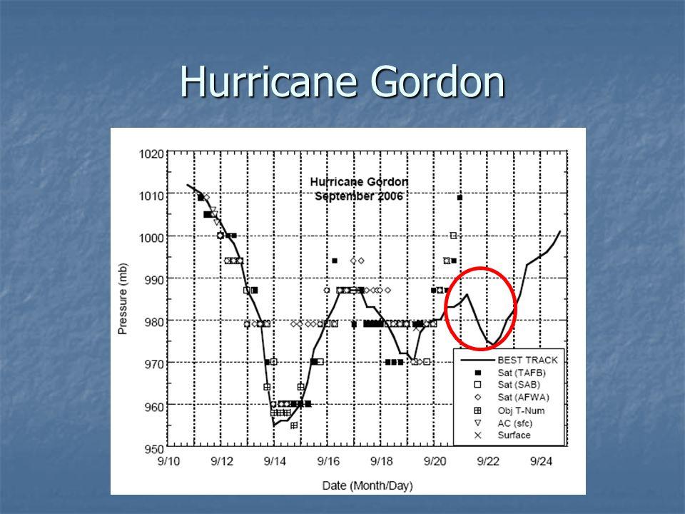 Hurricane Gordon -