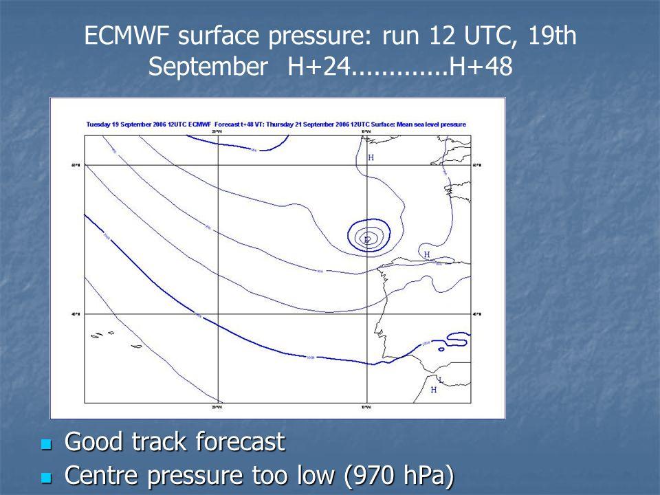 ECMWF surface pressure: run 12 UTC, 19th September H+24.............H+48 Good track forecast Good track forecast Centre pressure too low (970 hPa) Centre pressure too low (970 hPa)